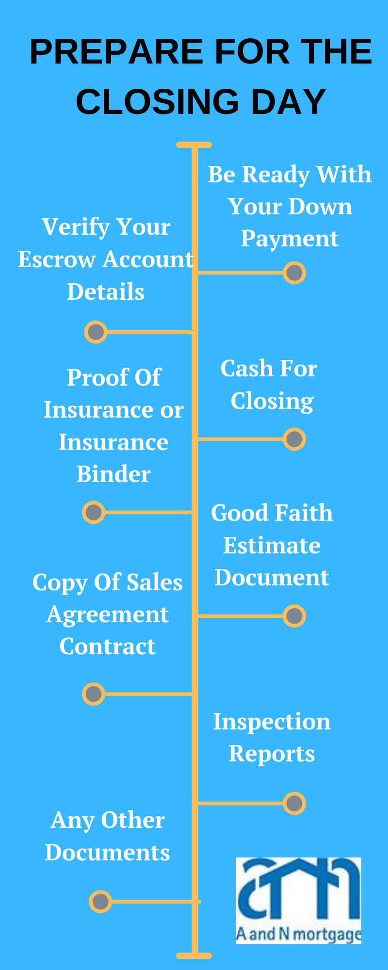 What Is An Insurance Binder For Mortgage ~ news word
